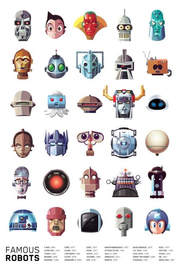 Famous Robots_Robert M Ball