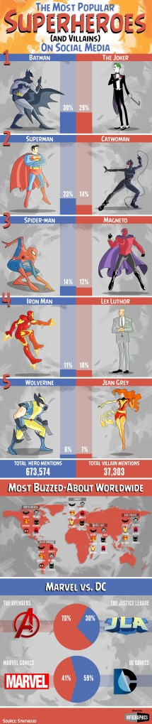 Superheroes_infographic