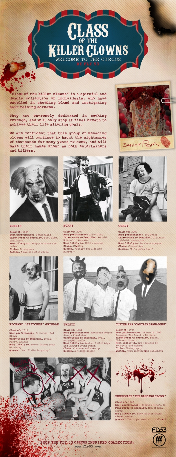 Killer-Clowns-Infographic