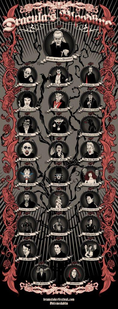 Draculas-Bloodline